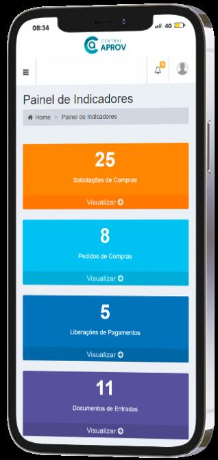 O Central Aprov funciona no smartphone ou desktop e conta com um dashboard completo para controle das aprovações do seu ERP.